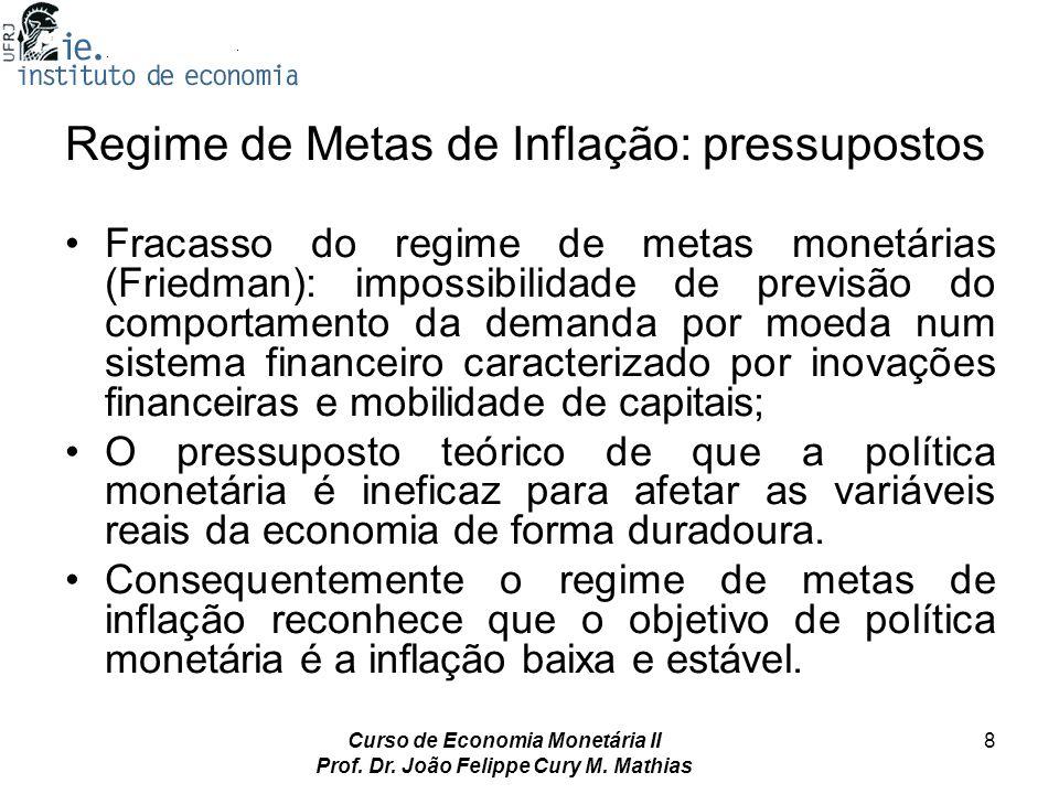 Regime de Metas de Inflação: pressupostos
