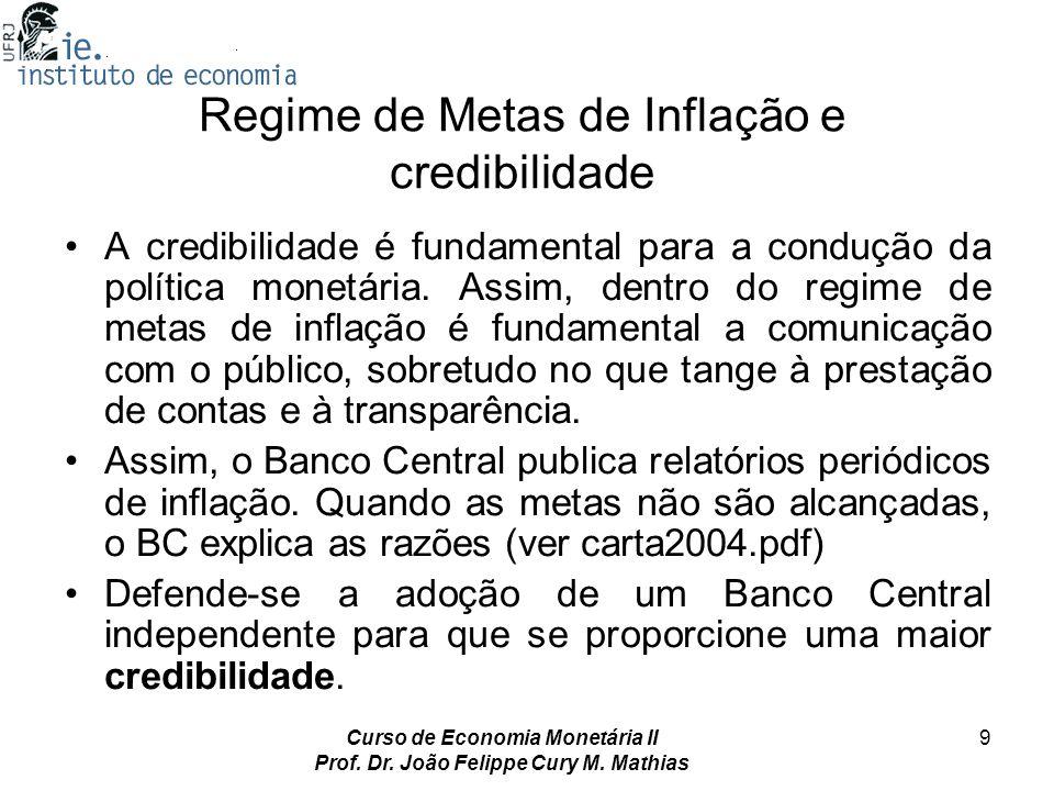Regime de Metas de Inflação e credibilidade