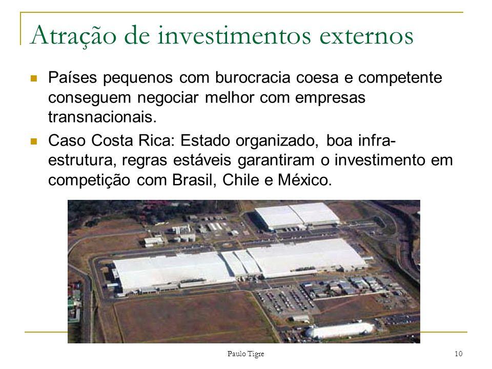 Atração de investimentos externos