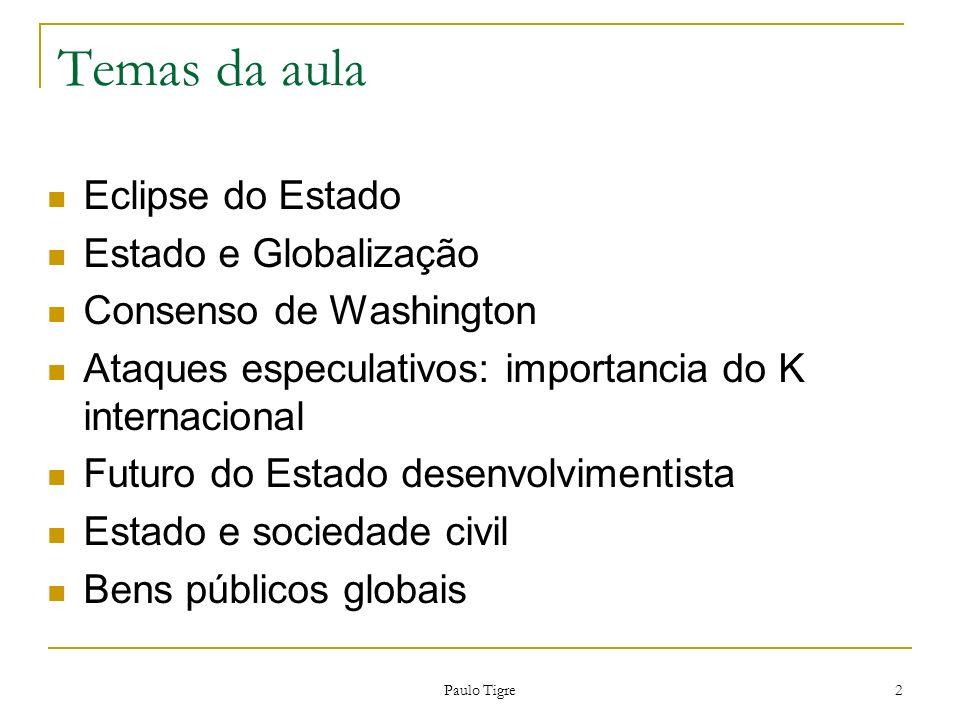 Temas da aula Eclipse do Estado Estado e Globalização