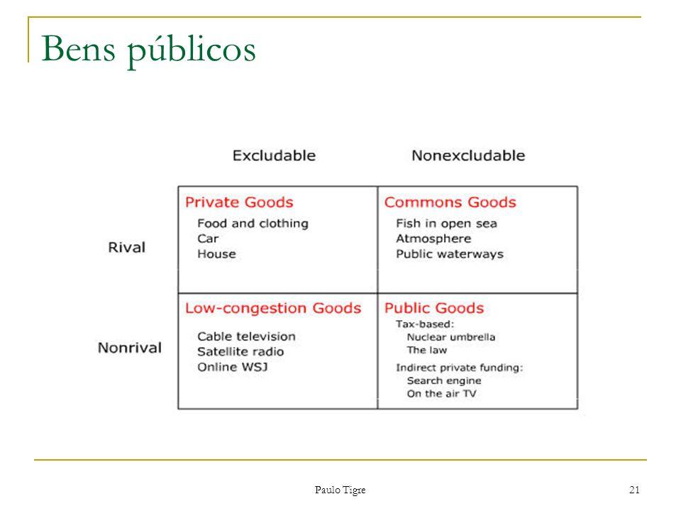 Bens públicos Paulo Tigre