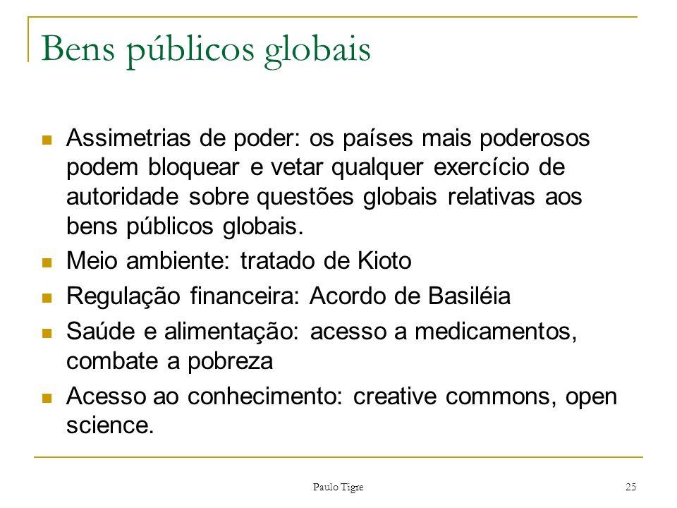 Bens públicos globais