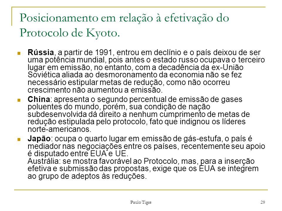 Posicionamento em relação à efetivação do Protocolo de Kyoto.