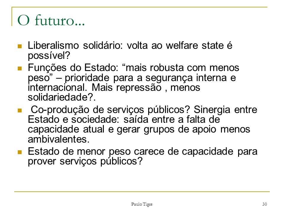 O futuro... Liberalismo solidário: volta ao welfare state é possível