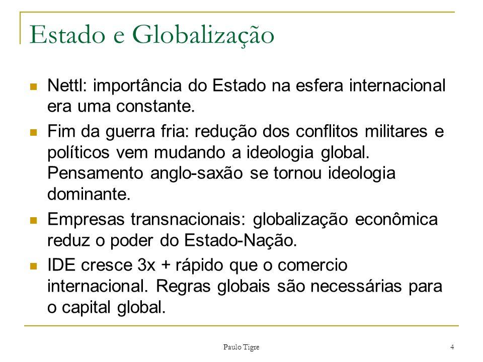 Estado e Globalização Nettl: importância do Estado na esfera internacional era uma constante.