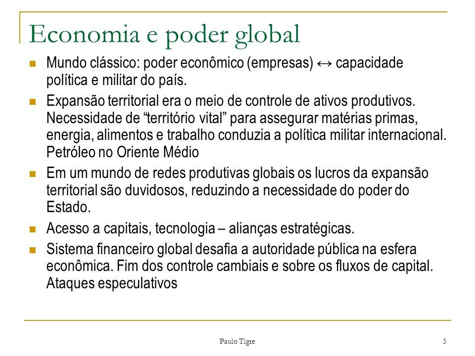Economia e poder global
