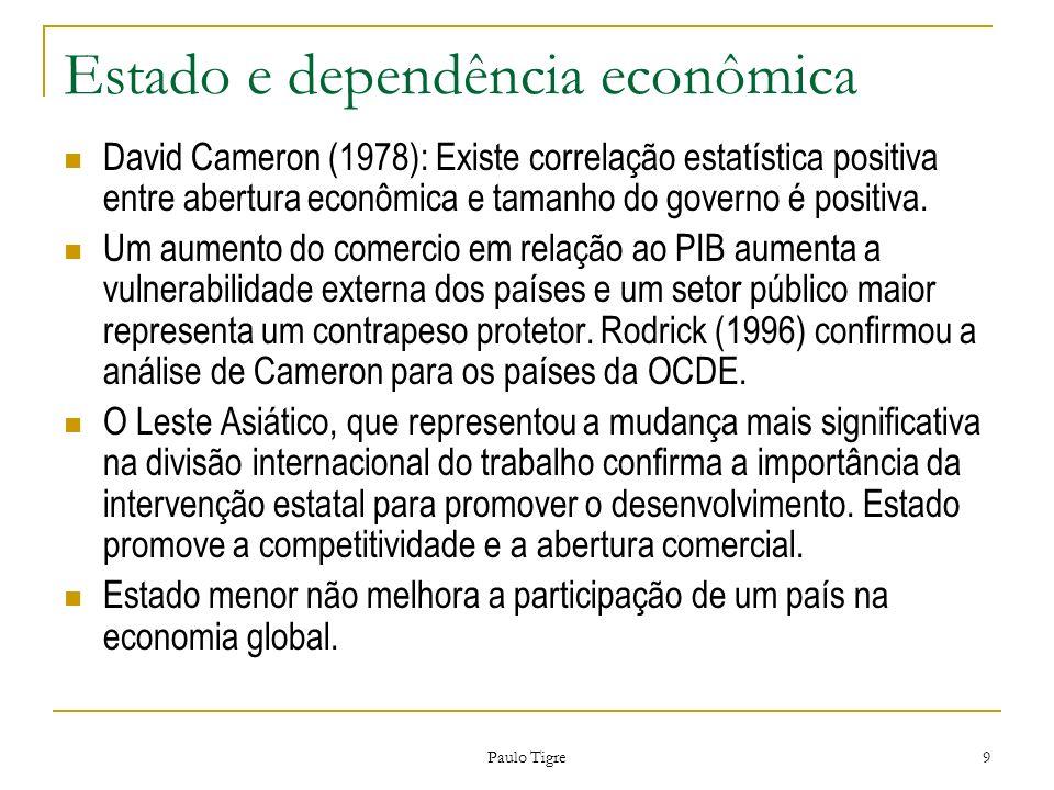 Estado e dependência econômica