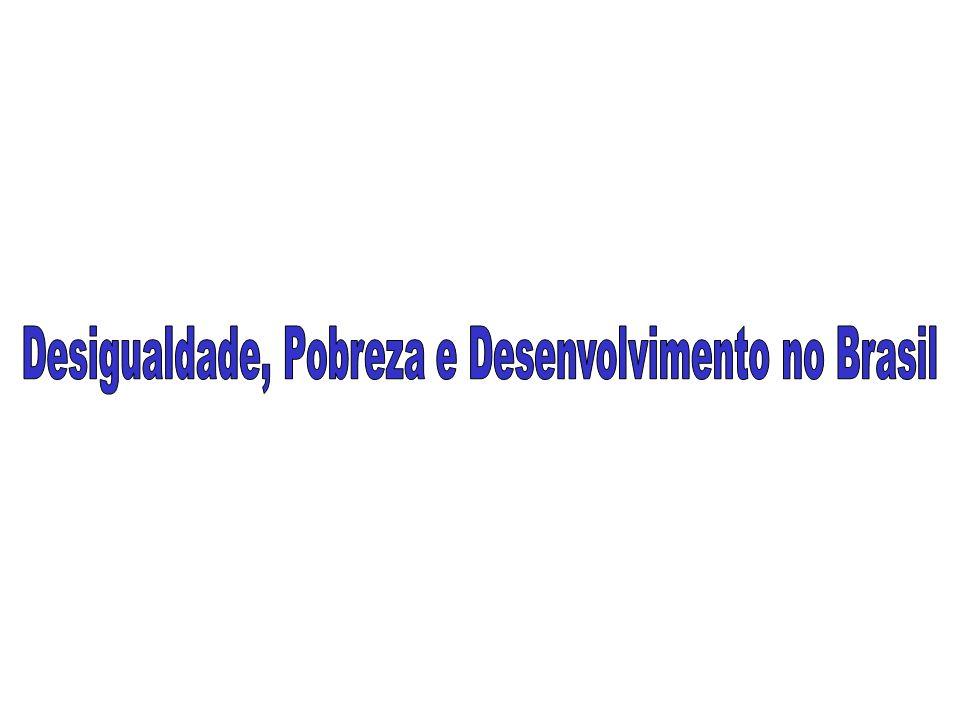 Desigualdade, Pobreza e Desenvolvimento no Brasil