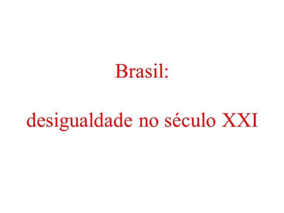 Brasil: desigualdade no século XXI