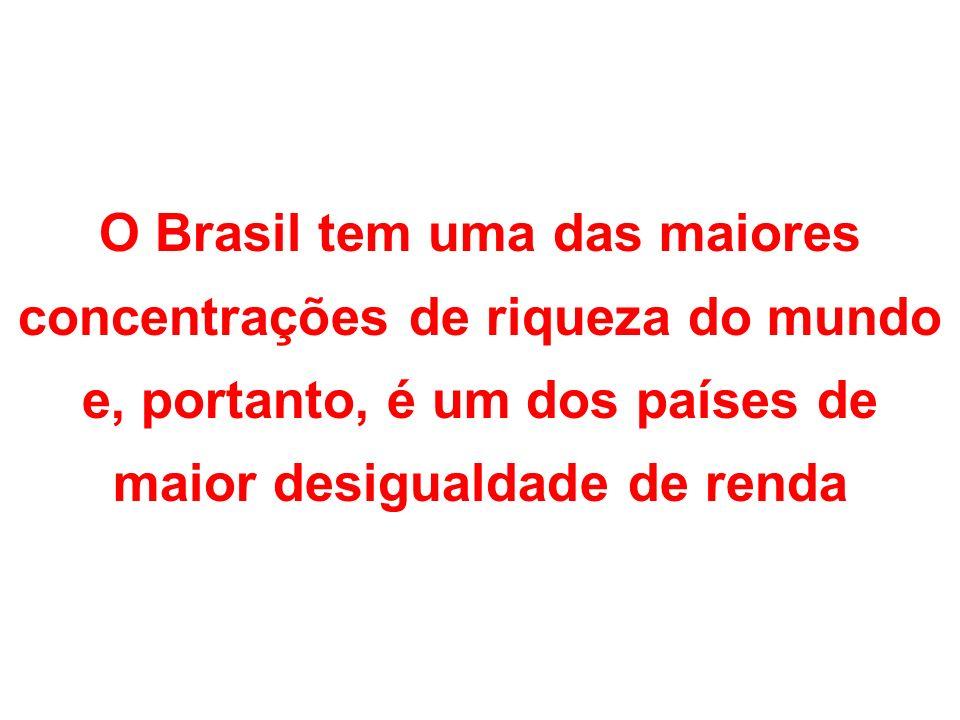 O Brasil tem uma das maiores concentrações de riqueza do mundo e, portanto, é um dos países de maior desigualdade de renda