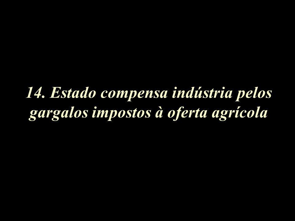 14. Estado compensa indústria pelos gargalos impostos à oferta agrícola