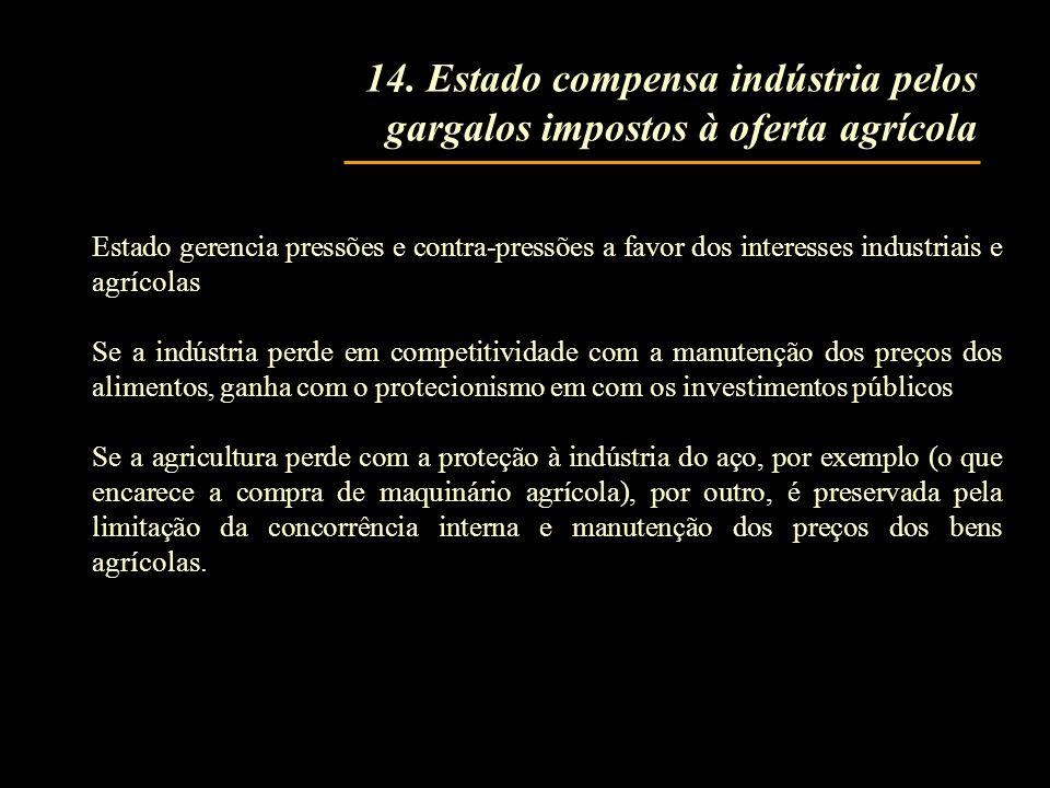 14. Estado compensa indústria pelos