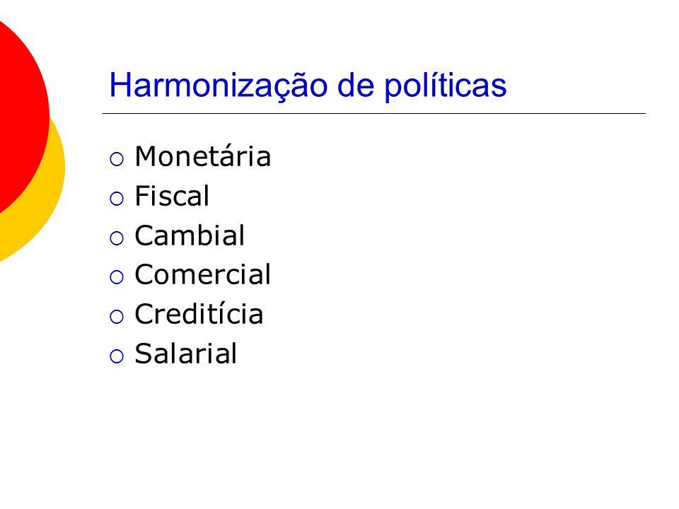 Harmonização de políticas