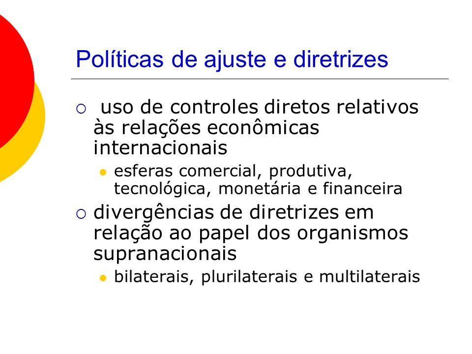 Políticas de ajuste e diretrizes