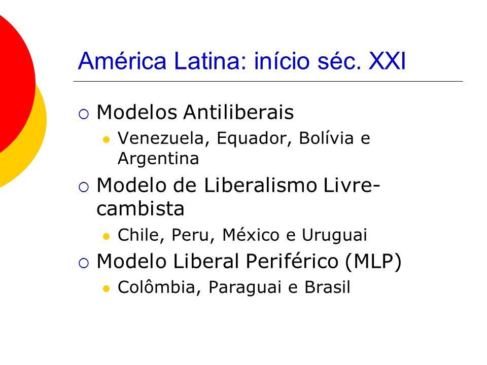 América Latina: início séc. XXI