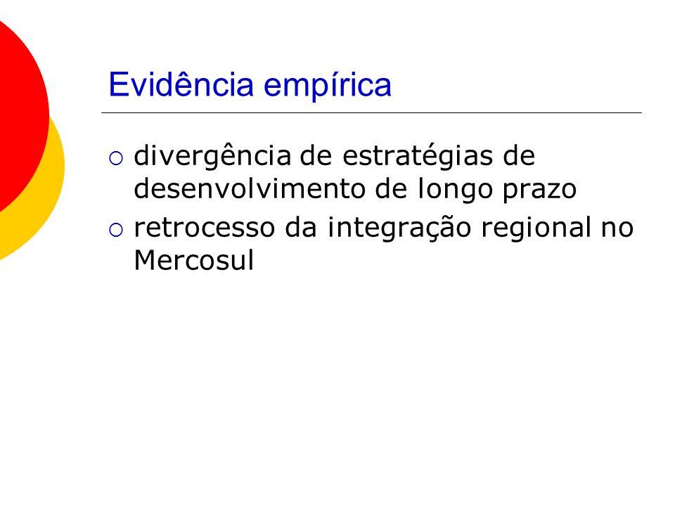 Evidência empírica divergência de estratégias de desenvolvimento de longo prazo.
