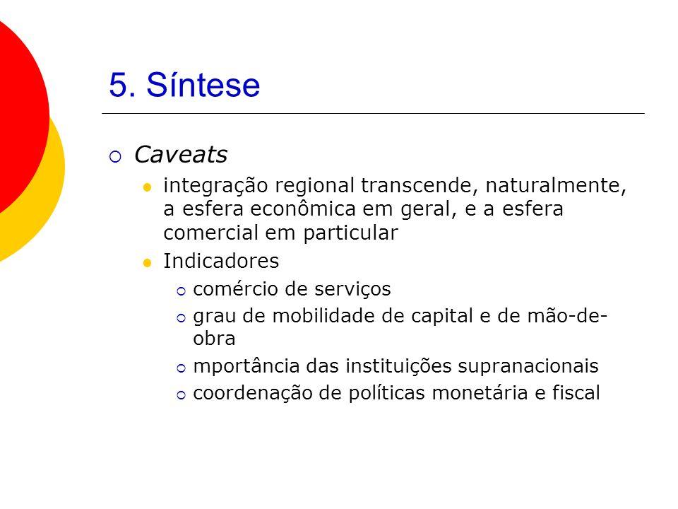 5. Síntese Caveats. integração regional transcende, naturalmente, a esfera econômica em geral, e a esfera comercial em particular.