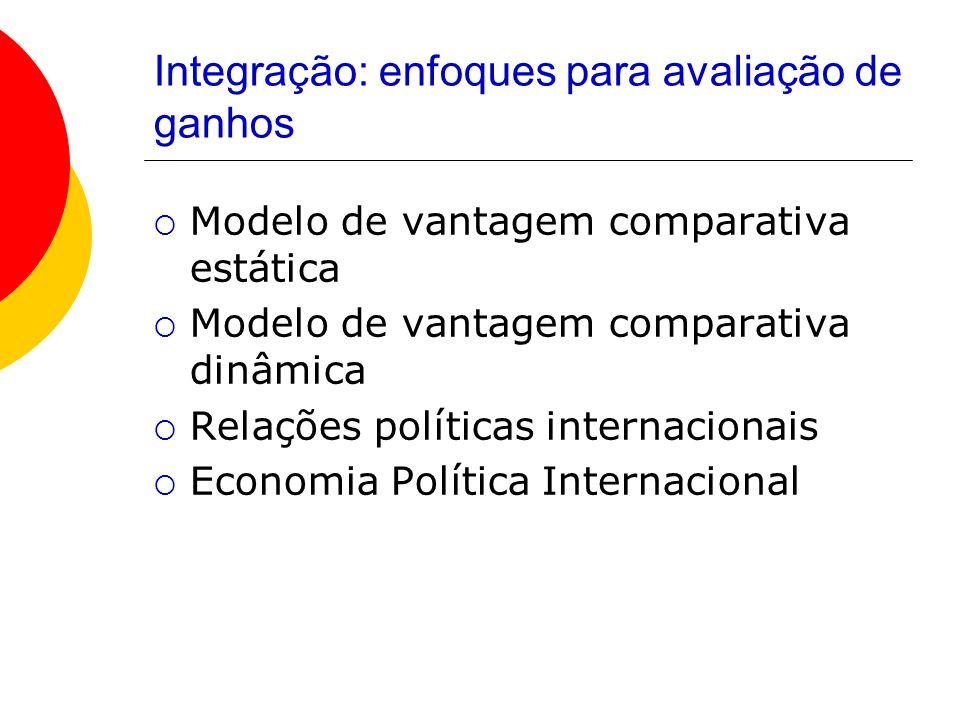 Integração: enfoques para avaliação de ganhos