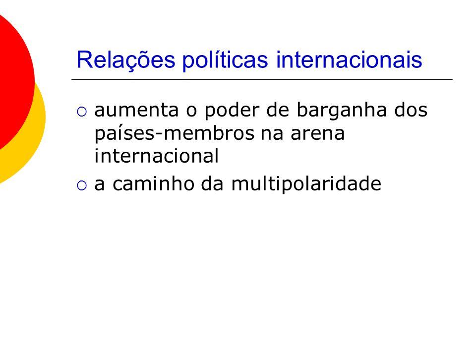 Relações políticas internacionais