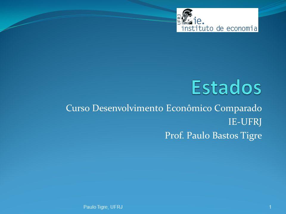 Estados Curso Desenvolvimento Econômico Comparado IE-UFRJ