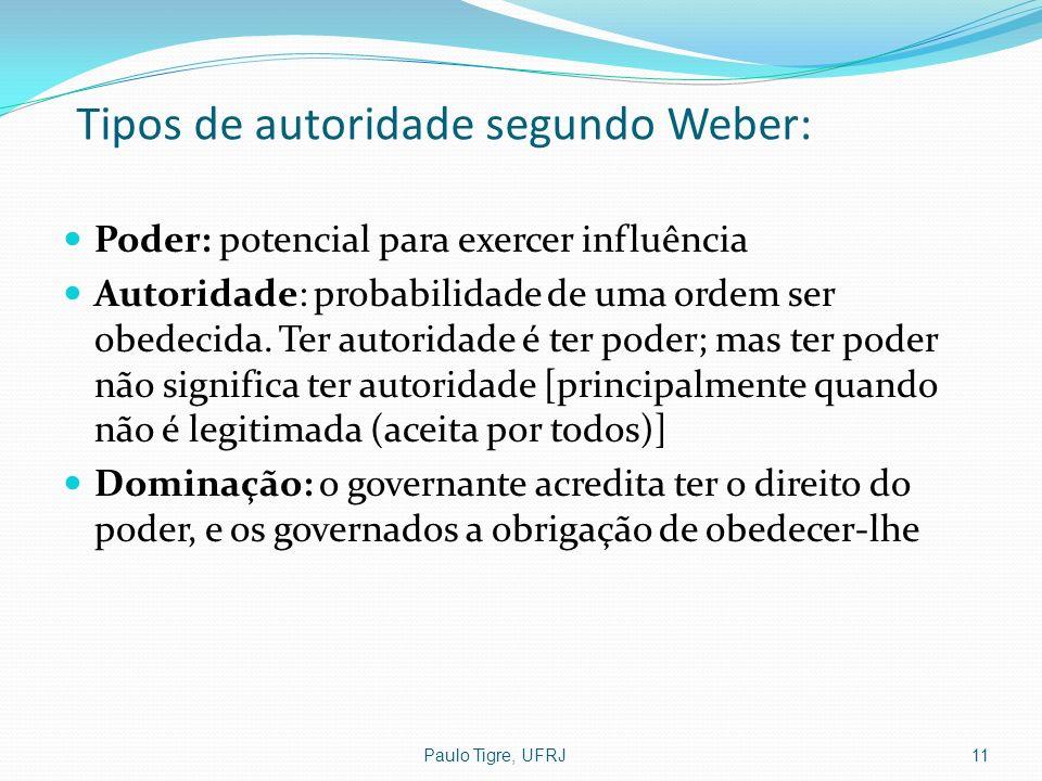 Tipos de autoridade segundo Weber: