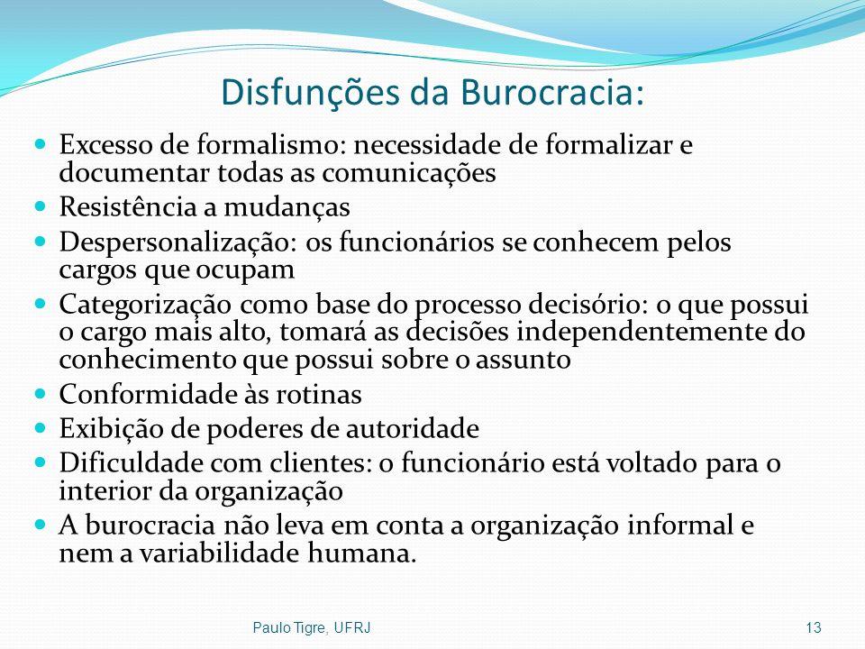 Disfunções da Burocracia:
