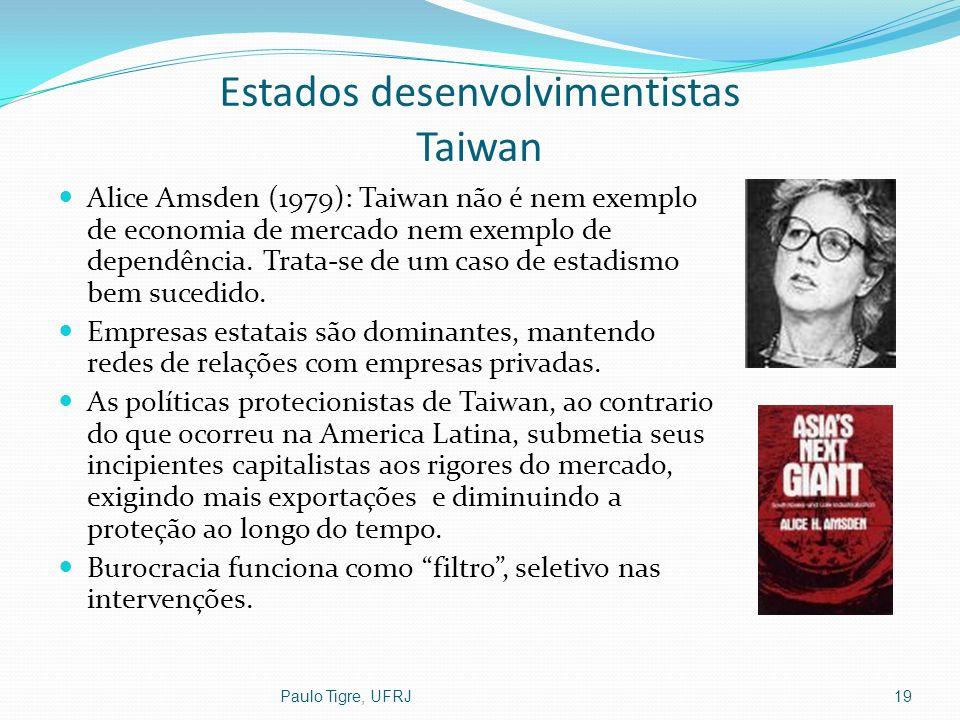 Estados desenvolvimentistas Taiwan