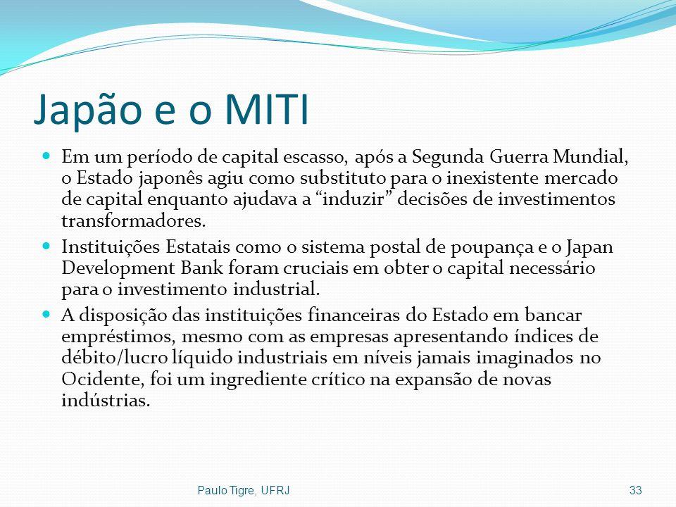 Japão e o MITI