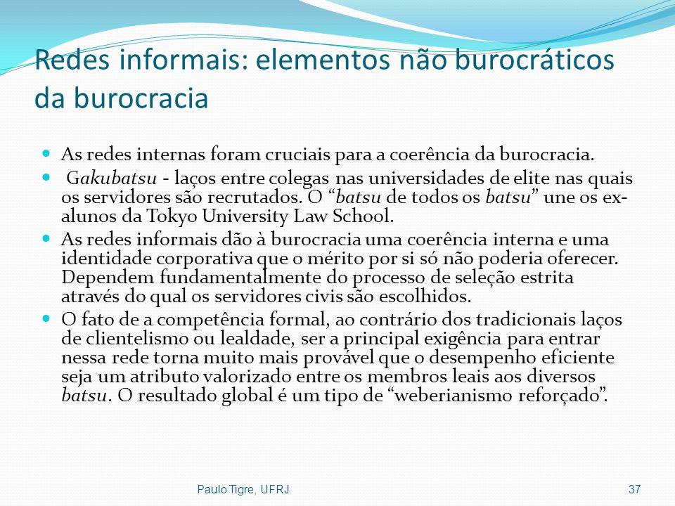 Redes informais: elementos não burocráticos da burocracia