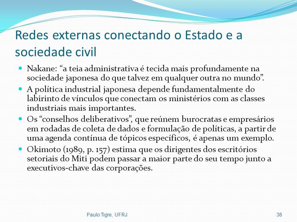 Redes externas conectando o Estado e a sociedade civil