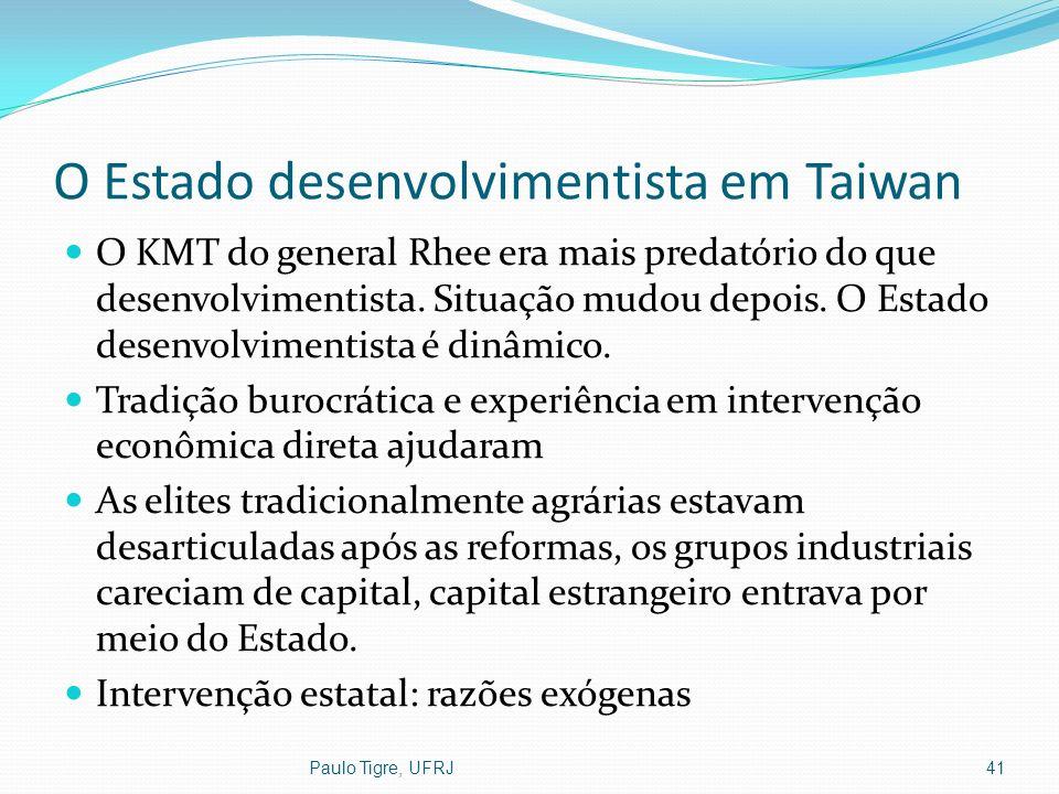 O Estado desenvolvimentista em Taiwan