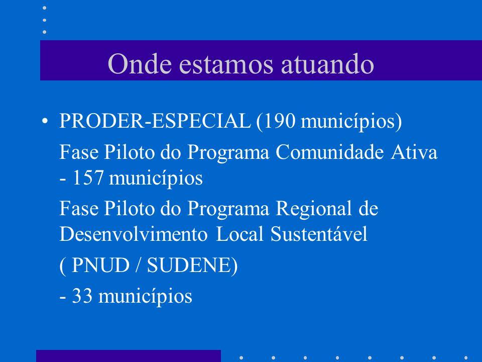 Onde estamos atuando PRODER-ESPECIAL (190 municípios)