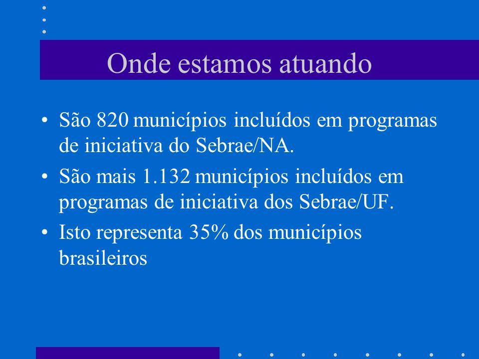 Onde estamos atuandoSão 820 municípios incluídos em programas de iniciativa do Sebrae/NA.