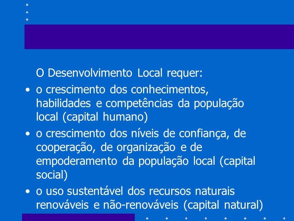 O Desenvolvimento Local requer: