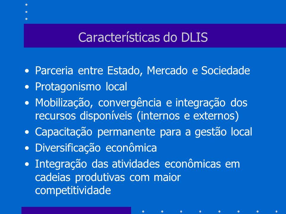 Características do DLIS
