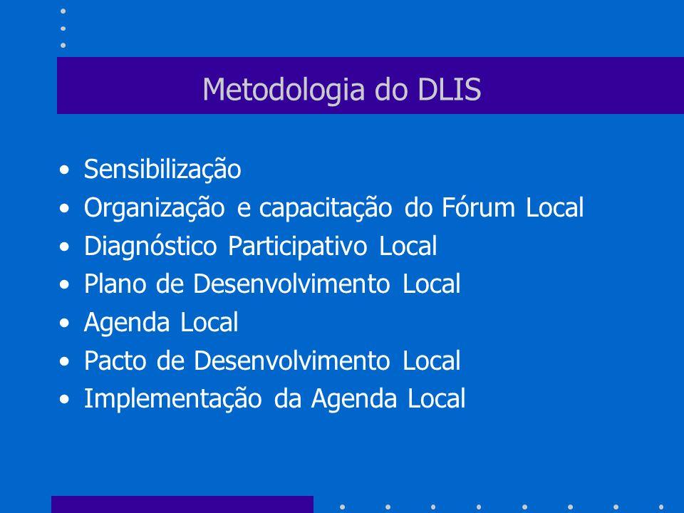 Metodologia do DLIS Sensibilização