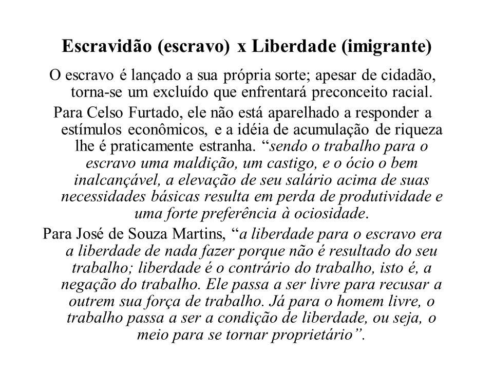 Escravidão (escravo) x Liberdade (imigrante)