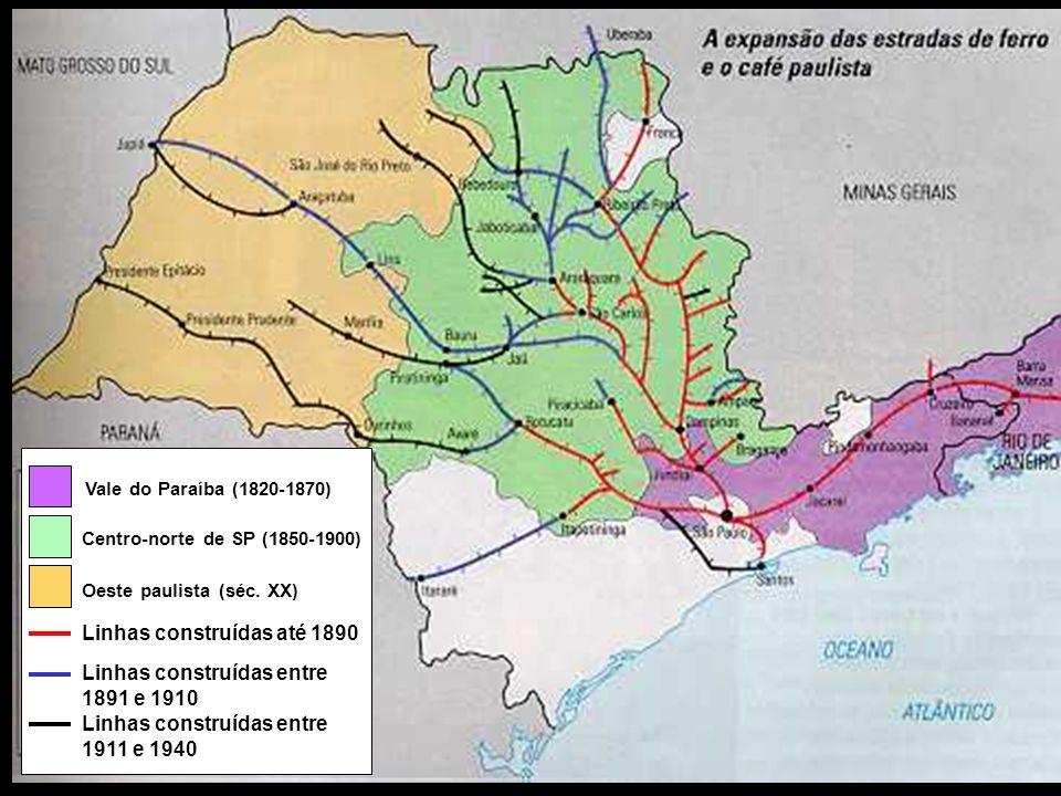 Vale do Paraíba (1820-1870) Centro-norte de SP (1850-1900) Oeste paulista (séc. XX) Linhas construídas até 1890.