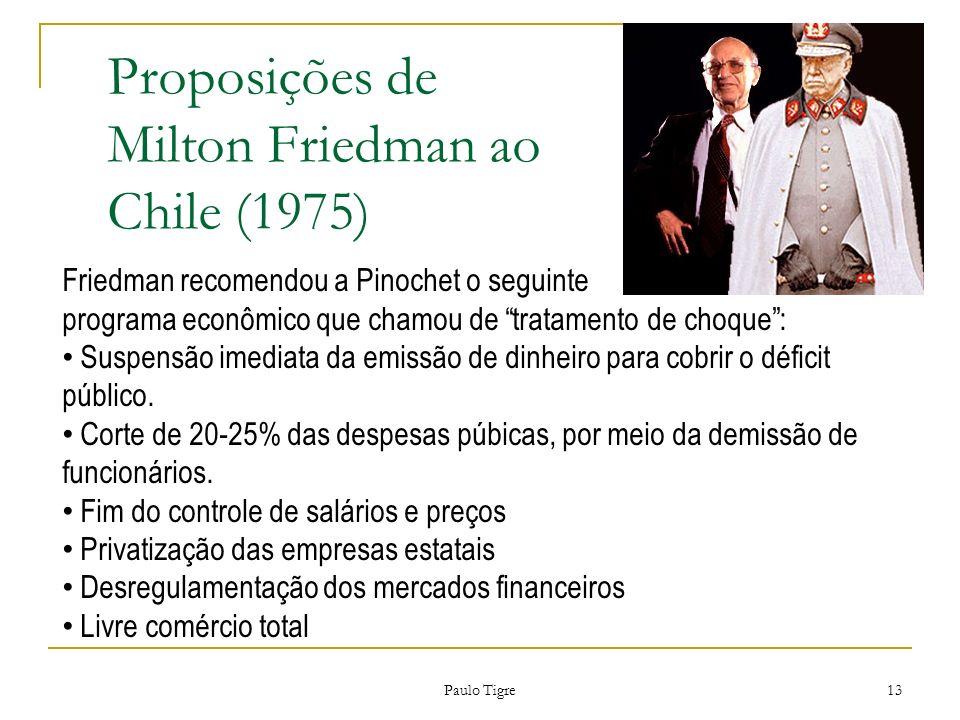 Proposições de Milton Friedman ao Chile (1975)