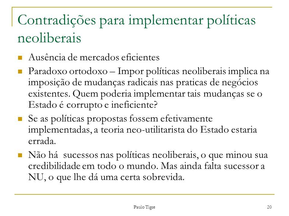 Contradições para implementar políticas neoliberais