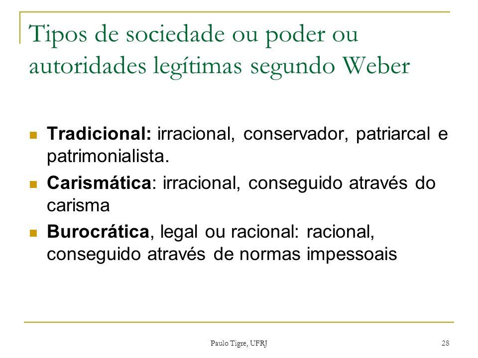 Tipos de sociedade ou poder ou autoridades legítimas segundo Weber