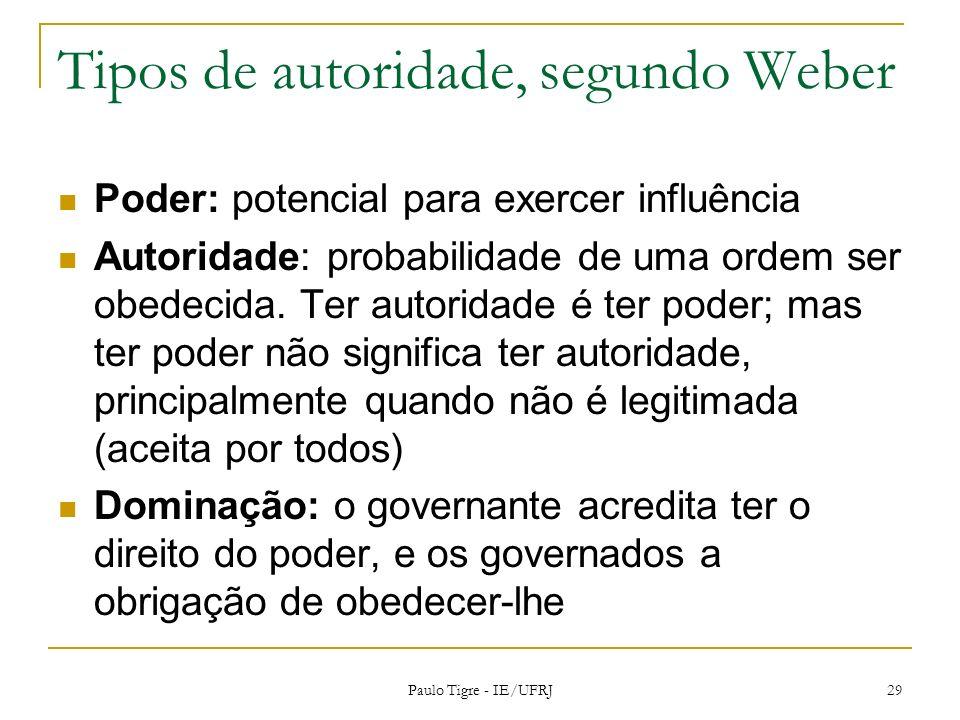 Tipos de autoridade, segundo Weber