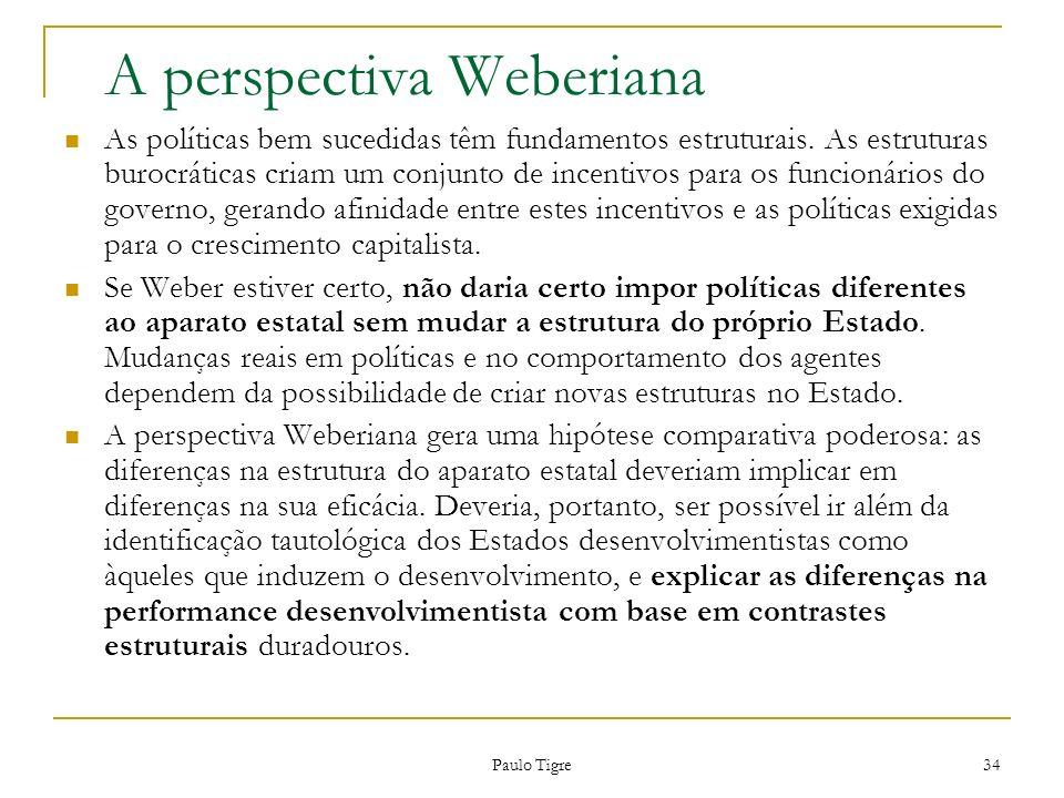 A perspectiva Weberiana