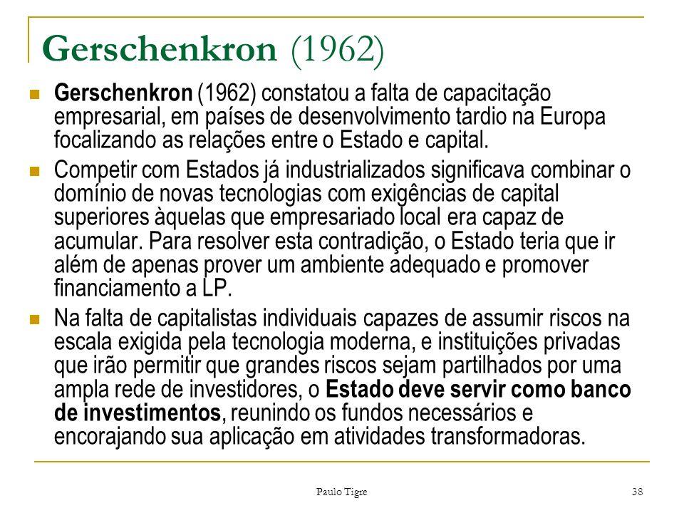 Gerschenkron (1962)