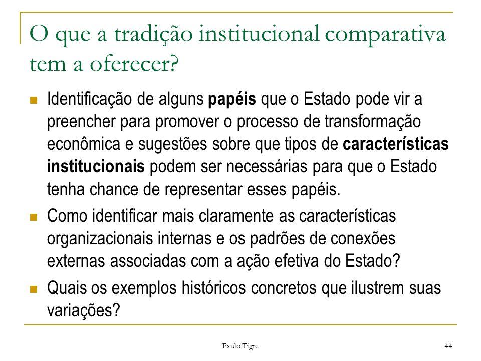 O que a tradição institucional comparativa tem a oferecer