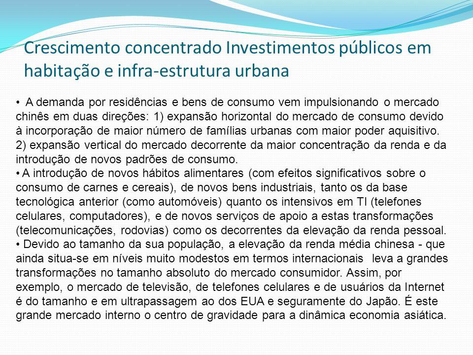 Crescimento concentrado Investimentos públicos em habitação e infra-estrutura urbana