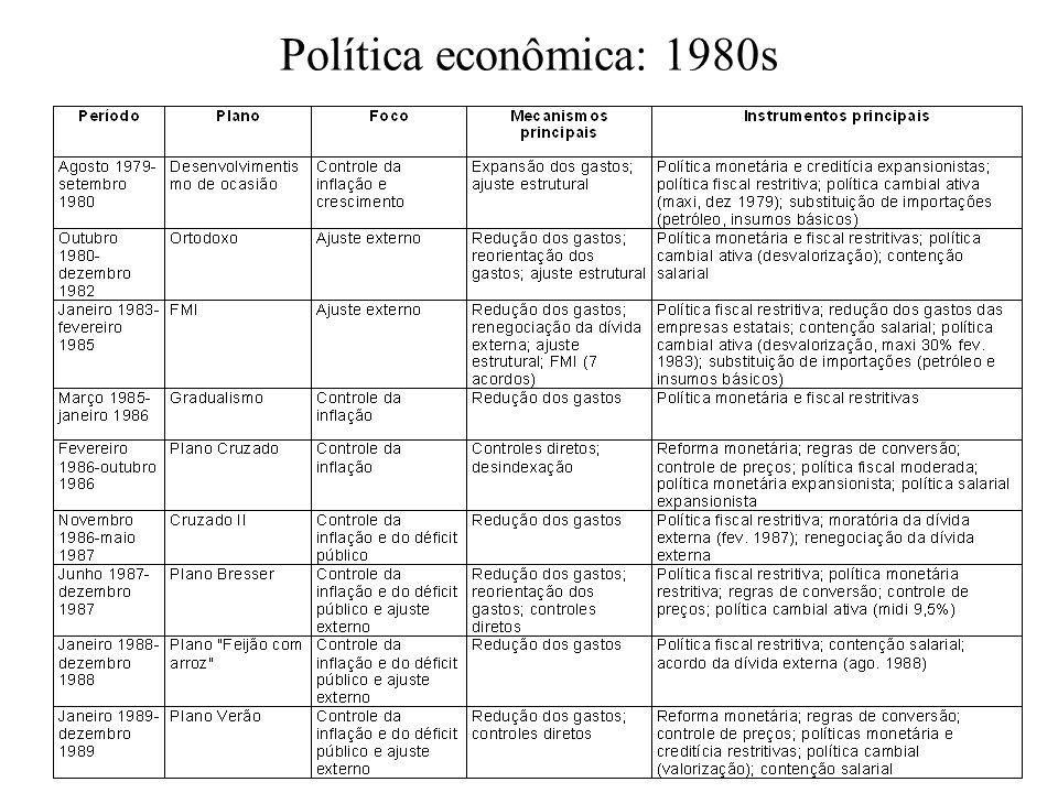Política econômica: 1980s