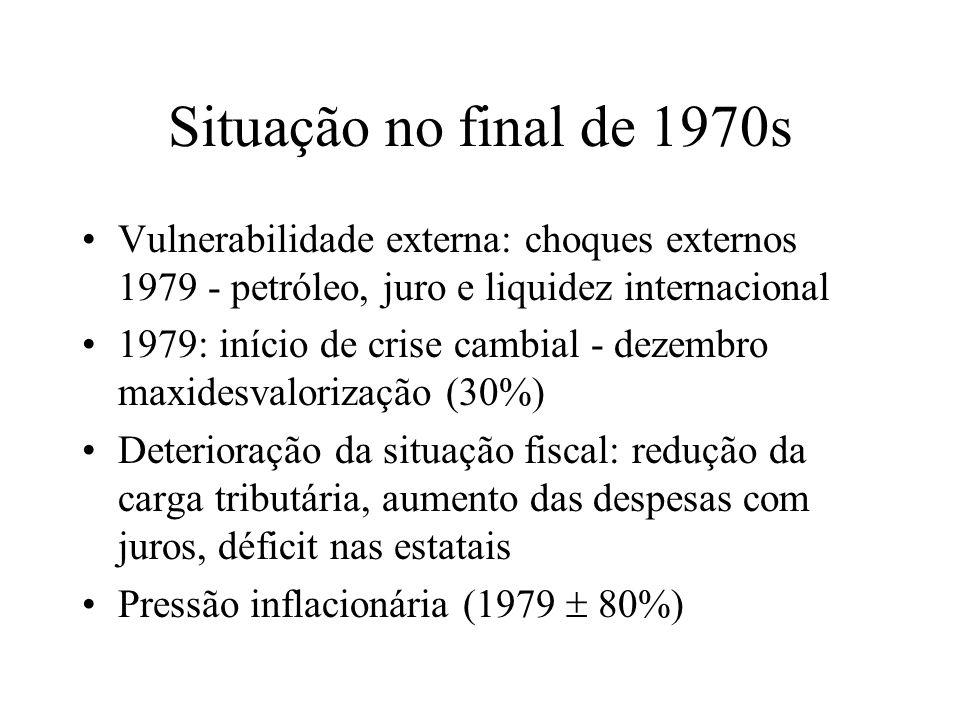 Situação no final de 1970s Vulnerabilidade externa: choques externos 1979 - petróleo, juro e liquidez internacional.