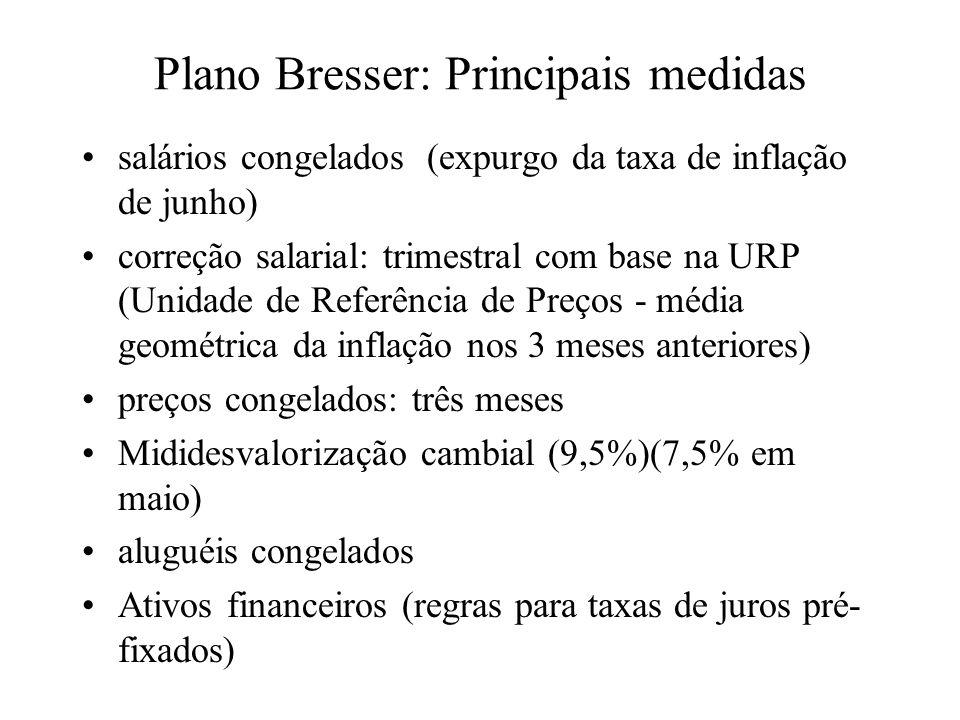 Plano Bresser: Principais medidas
