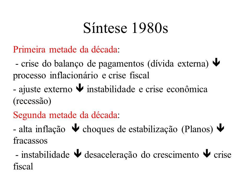 Síntese 1980s Primeira metade da década: